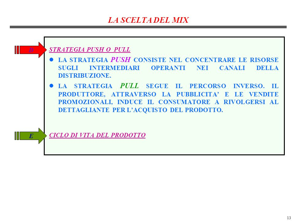 LA SCELTA DEL MIX STRATEGIA PUSH O PULL
