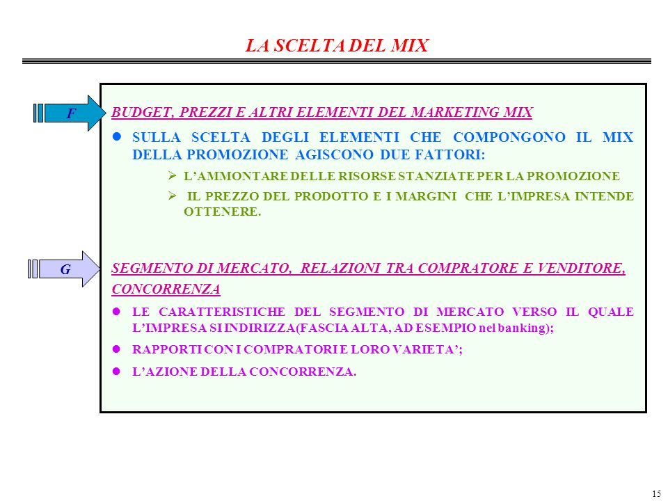 LA SCELTA DEL MIX BUDGET, PREZZI E ALTRI ELEMENTI DEL MARKETING MIX