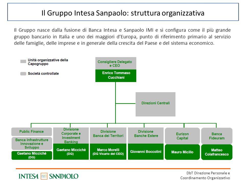 Il Gruppo Intesa Sanpaolo: struttura organizzativa