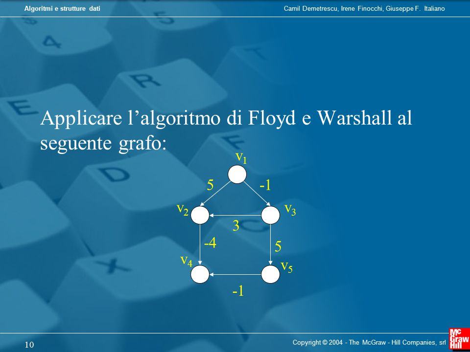 Applicare l'algoritmo di Floyd e Warshall al seguente grafo: