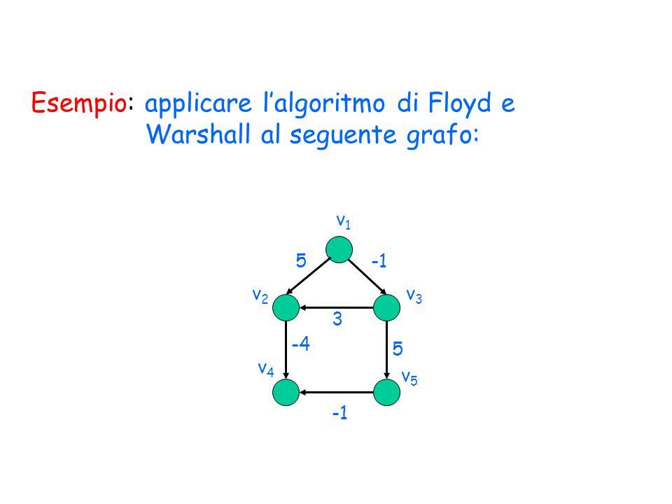 Esempio: applicare l'algoritmo di Floyd e Warshall al seguente grafo: