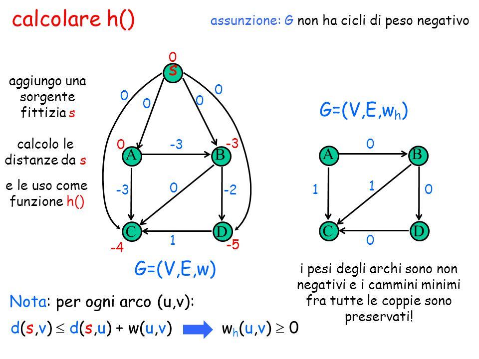 calcolare h() G=(V,E,wh) G=(V,E,w) s A C D B A B C D