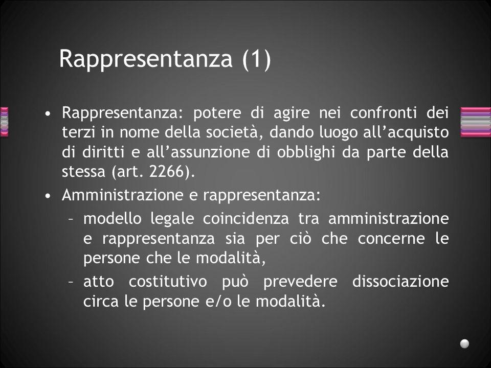 Rappresentanza (1)