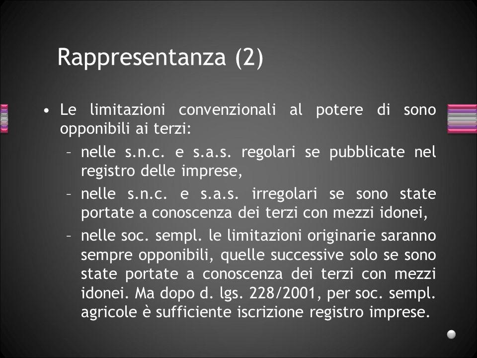 Rappresentanza (2) Le limitazioni convenzionali al potere di sono opponibili ai terzi: