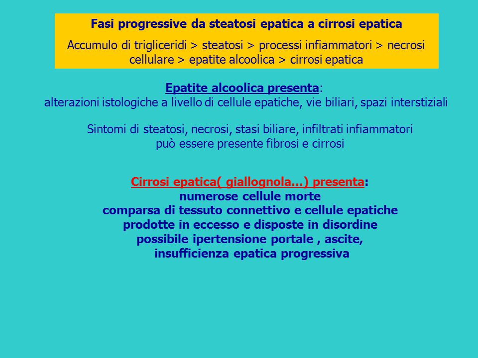 Fasi progressive da steatosi epatica a cirrosi epatica