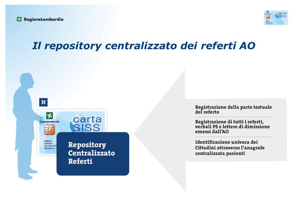 Il repository centralizzato dei referti AO