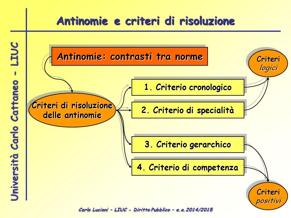 Antinomie e criteri di risoluzione