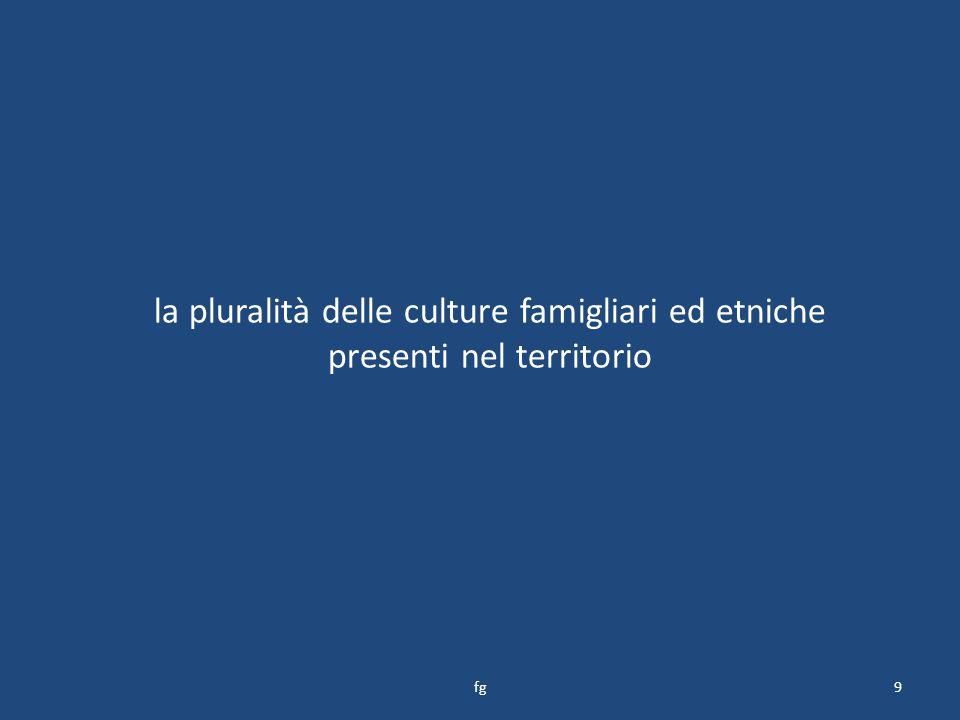 la pluralità delle culture famigliari ed etniche