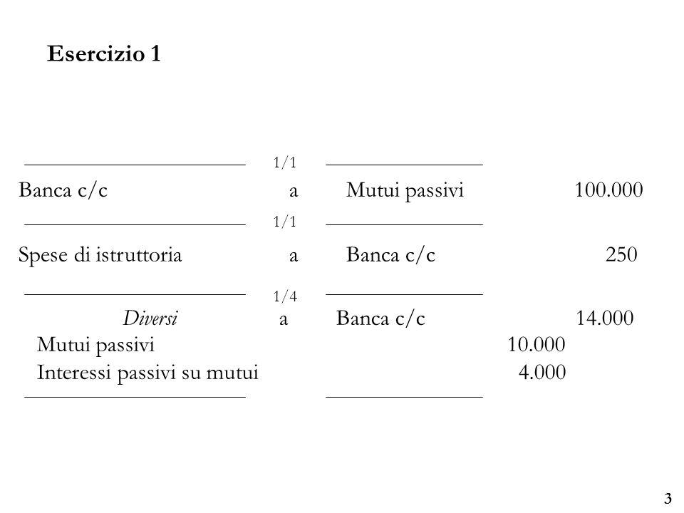 Esercizio 1 Banca c/c a Mutui passivi 100.000