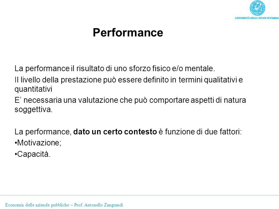 Performance La performance il risultato di uno sforzo fisico e/o mentale.