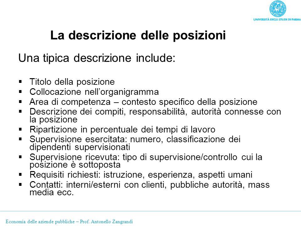 La descrizione delle posizioni