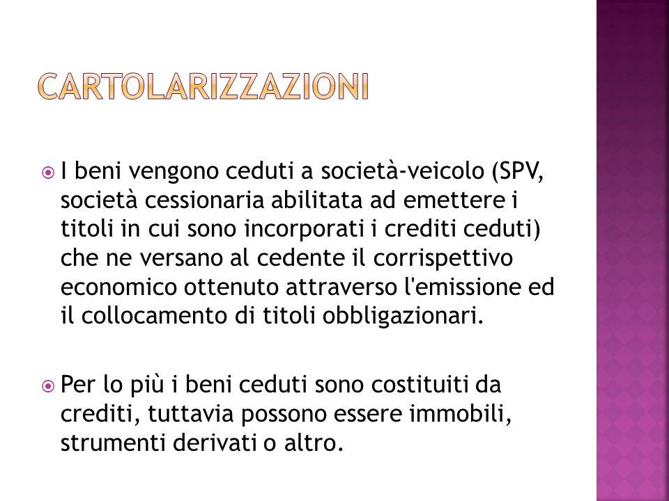 cartolarizzazioni