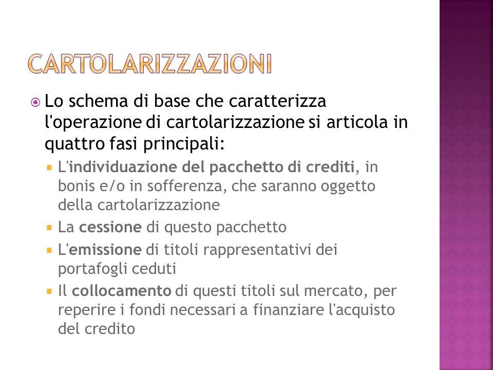cartolarizzazioni Lo schema di base che caratterizza l operazione di cartolarizzazione si articola in quattro fasi principali: