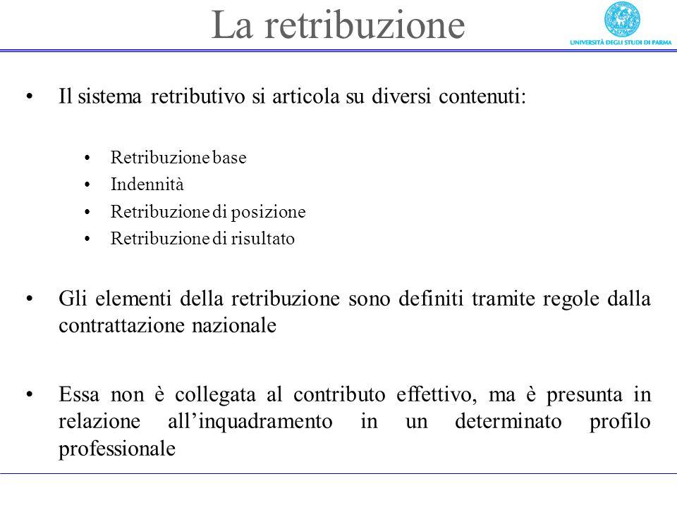 La retribuzione Il sistema retributivo si articola su diversi contenuti: Retribuzione base. Indennità.