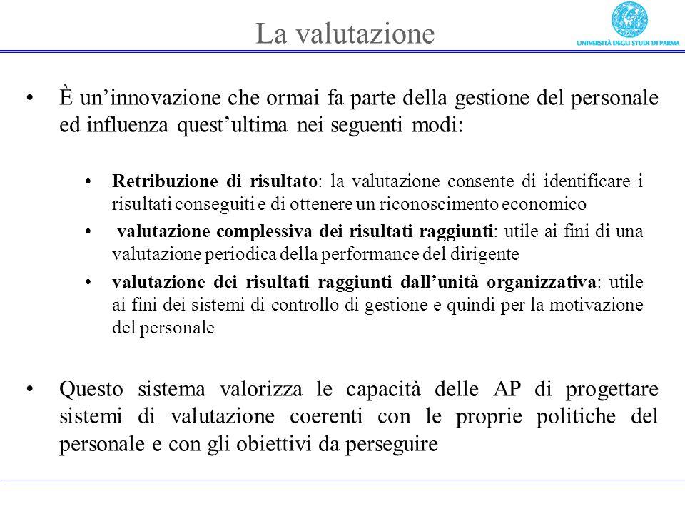 La valutazione È un'innovazione che ormai fa parte della gestione del personale ed influenza quest'ultima nei seguenti modi: