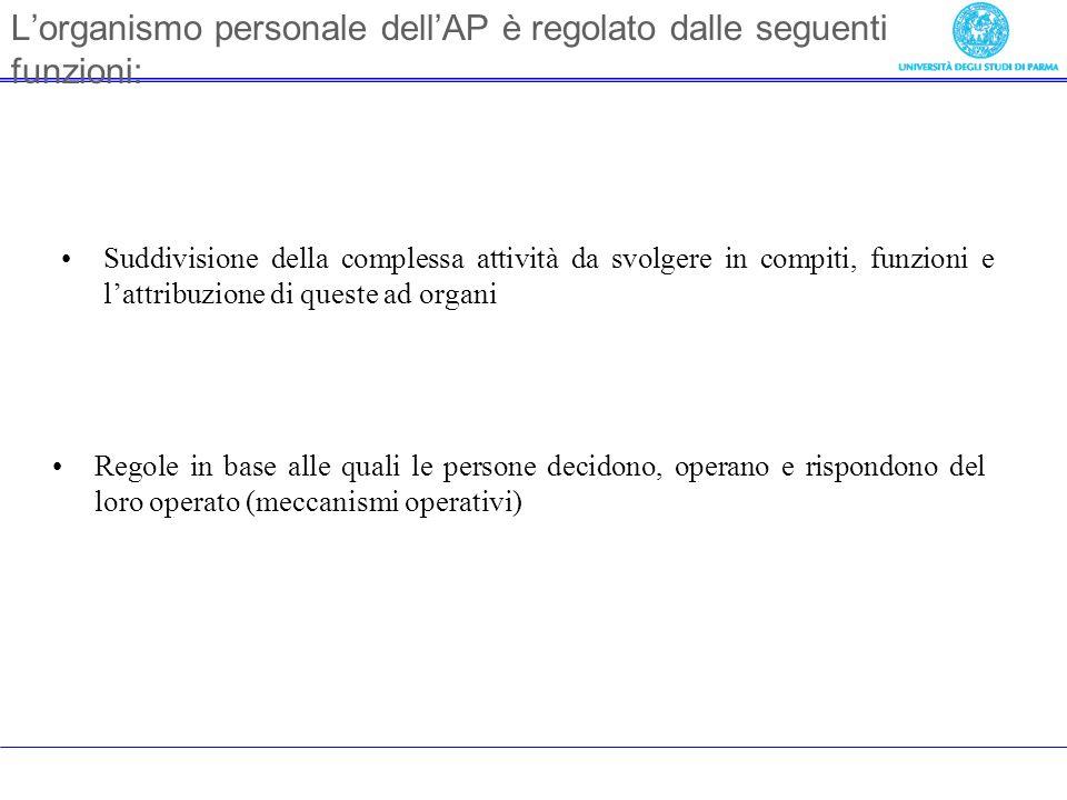 L'organismo personale dell'AP è regolato dalle seguenti funzioni: