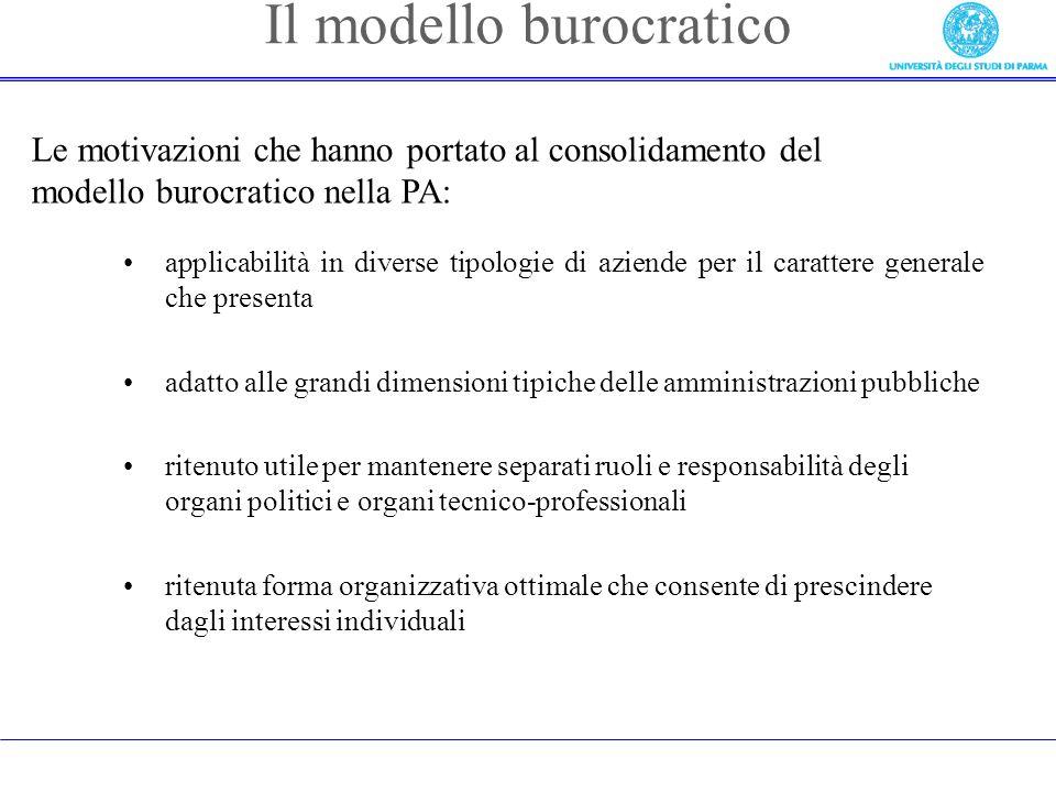 Il modello burocratico