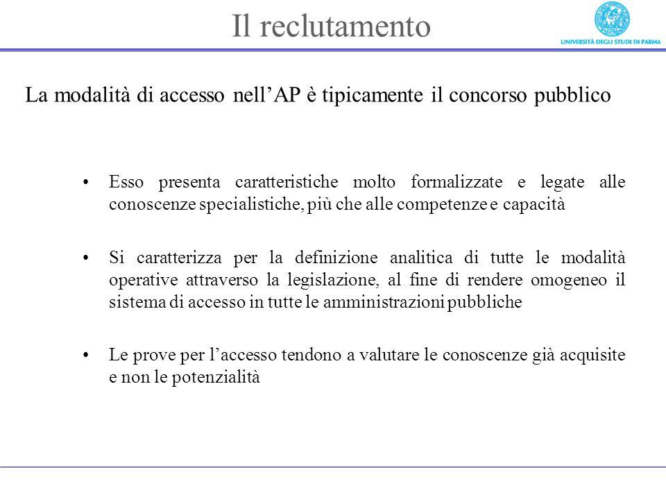 Il reclutamento La modalità di accesso nell'AP è tipicamente il concorso pubblico.