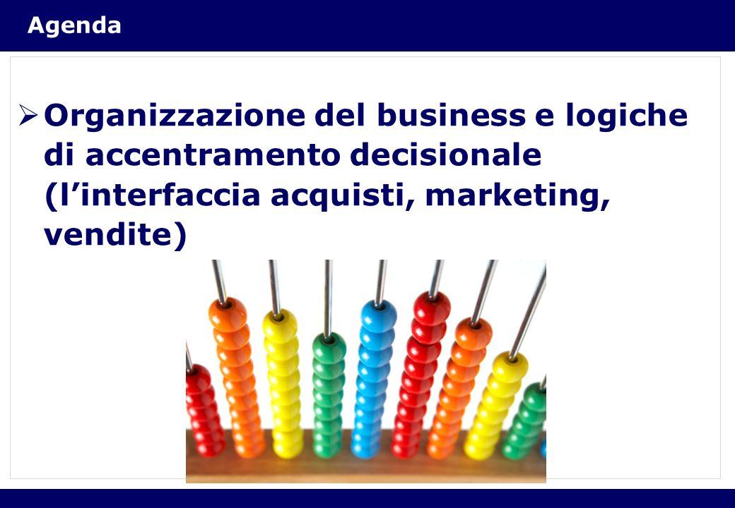 Agenda Organizzazione del business e logiche di accentramento decisionale (l'interfaccia acquisti, marketing, vendite)