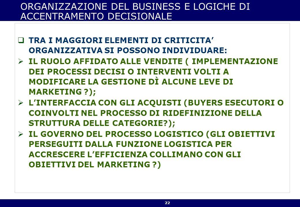 ORGANIZZAZIONE DEL BUSINESS E LOGICHE DI ACCENTRAMENTO DECISIONALE