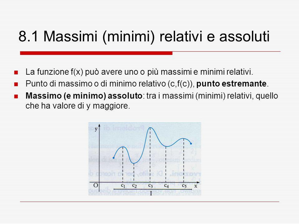 8.1 Massimi (minimi) relativi e assoluti