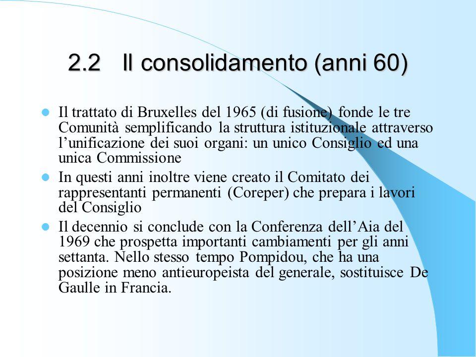 2.2 Il consolidamento (anni 60)