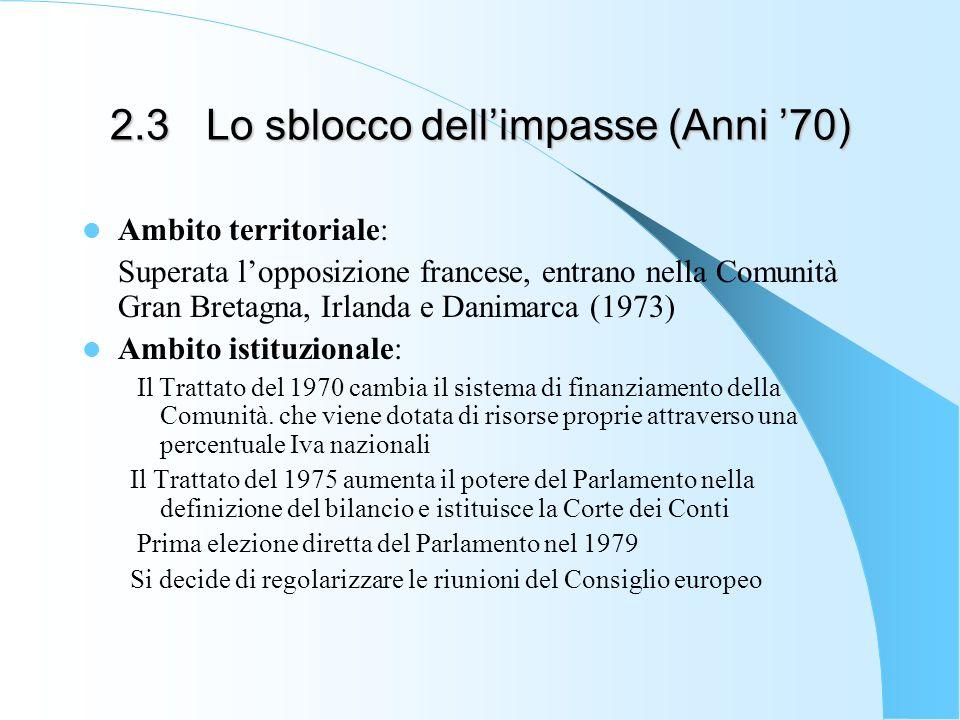 2.3 Lo sblocco dell'impasse (Anni '70)