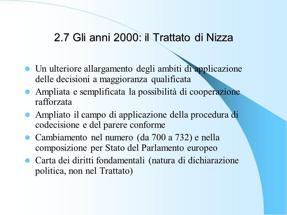 2.7 Gli anni 2000: il Trattato di Nizza