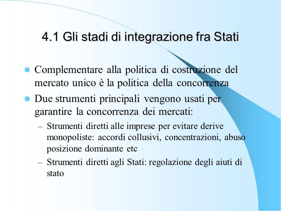 4.1 Gli stadi di integrazione fra Stati