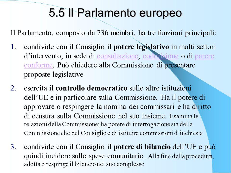 5.5 Il Parlamento europeo Il Parlamento, composto da 736 membri, ha tre funzioni principali: