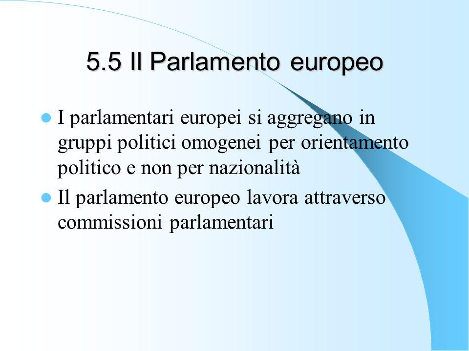 5.5 Il Parlamento europeo I parlamentari europei si aggregano in gruppi politici omogenei per orientamento politico e non per nazionalità.