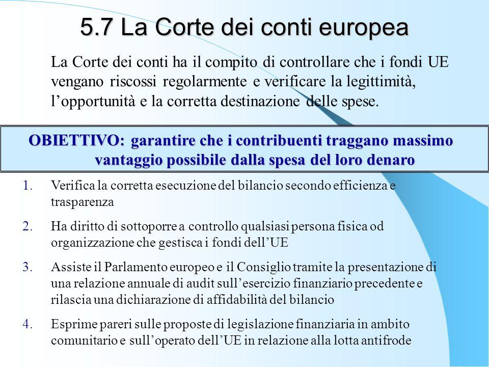 5.7 La Corte dei conti europea