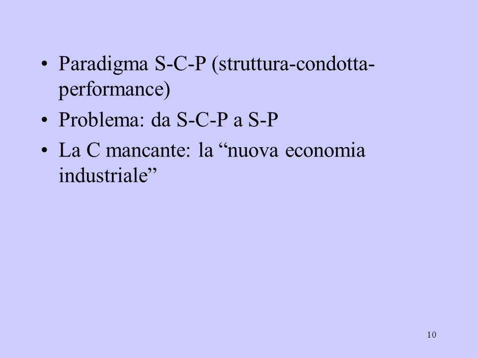 Paradigma S-C-P (struttura-condotta-performance)