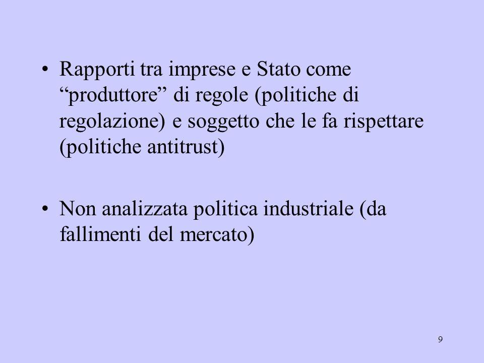 Rapporti tra imprese e Stato come produttore di regole (politiche di regolazione) e soggetto che le fa rispettare (politiche antitrust)