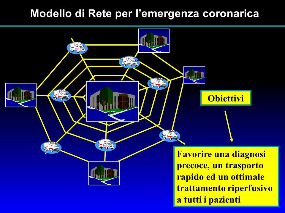 Modello di Rete per l'emergenza coronarica