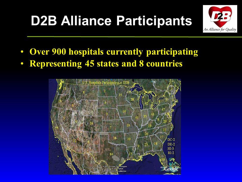 D2B Alliance Participants