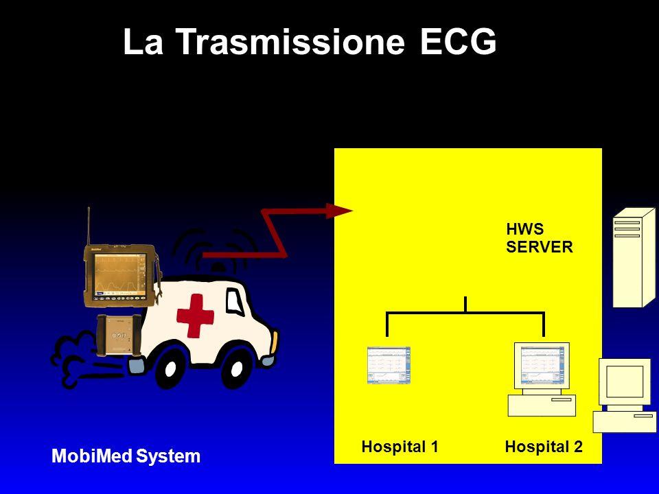 La Trasmissione ECG HWS SERVER Hospital 1 Hospital 2 MobiMed System 24