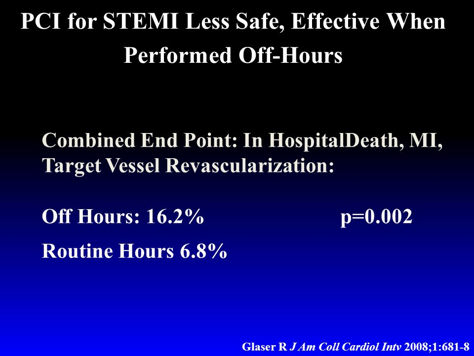 PCI for STEMI Less Safe, Effective When Performed Off-Hours