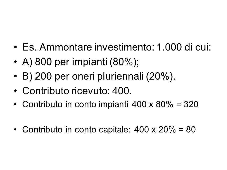 Es. Ammontare investimento: 1.000 di cui: A) 800 per impianti (80%);