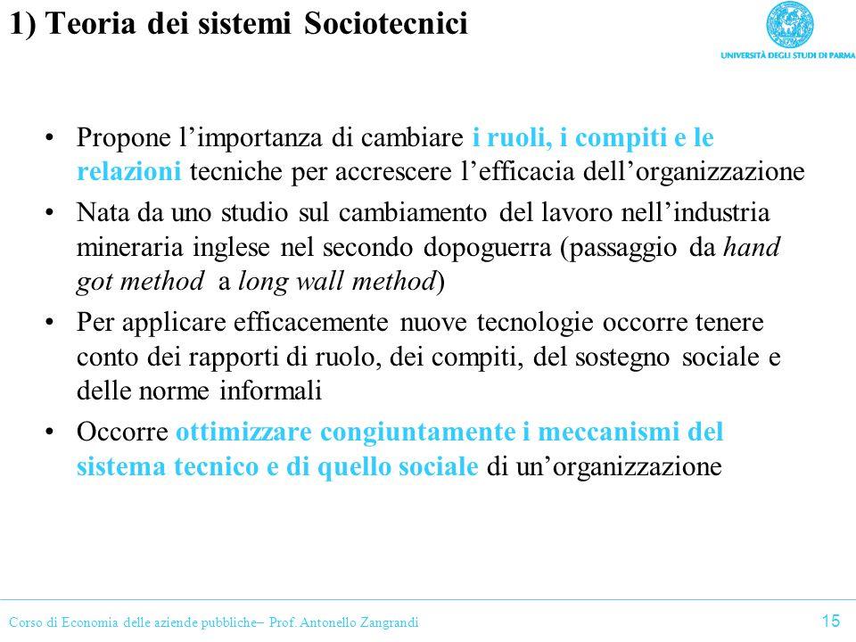 1) Teoria dei sistemi Sociotecnici