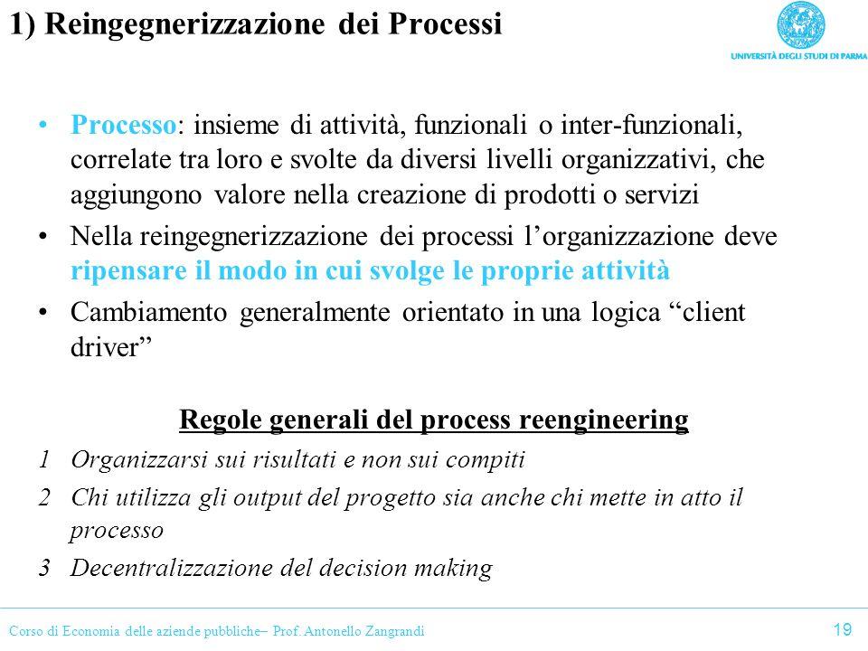1) Reingegnerizzazione dei Processi