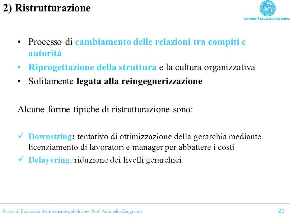 2) Ristrutturazione Processo di cambiamento delle relazioni tra compiti e autorità. Riprogettazione della struttura e la cultura organizzativa.
