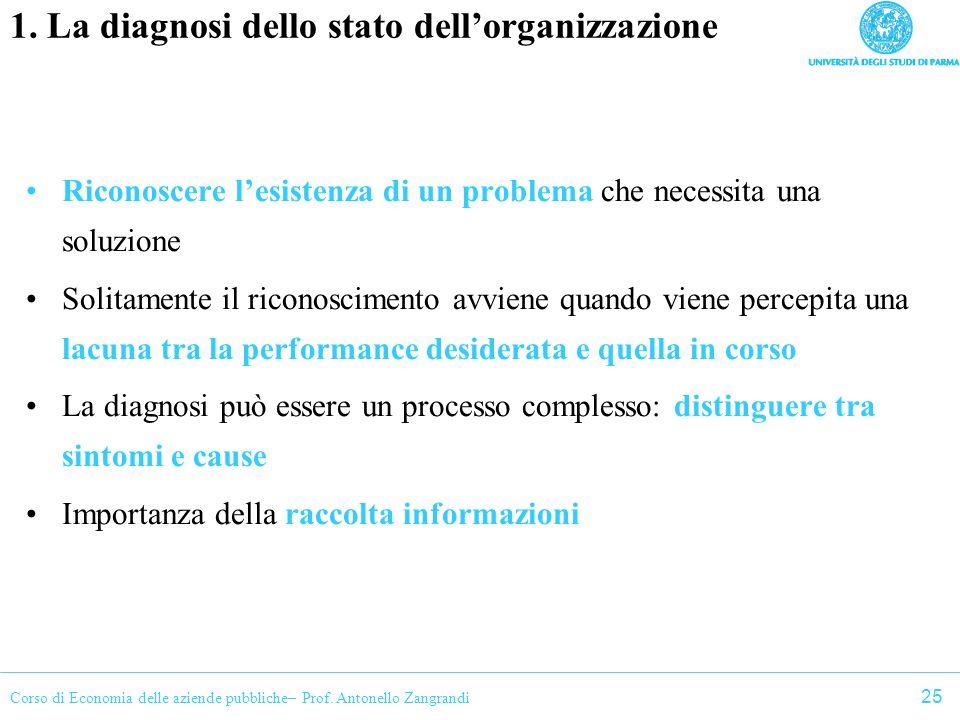1. La diagnosi dello stato dell'organizzazione