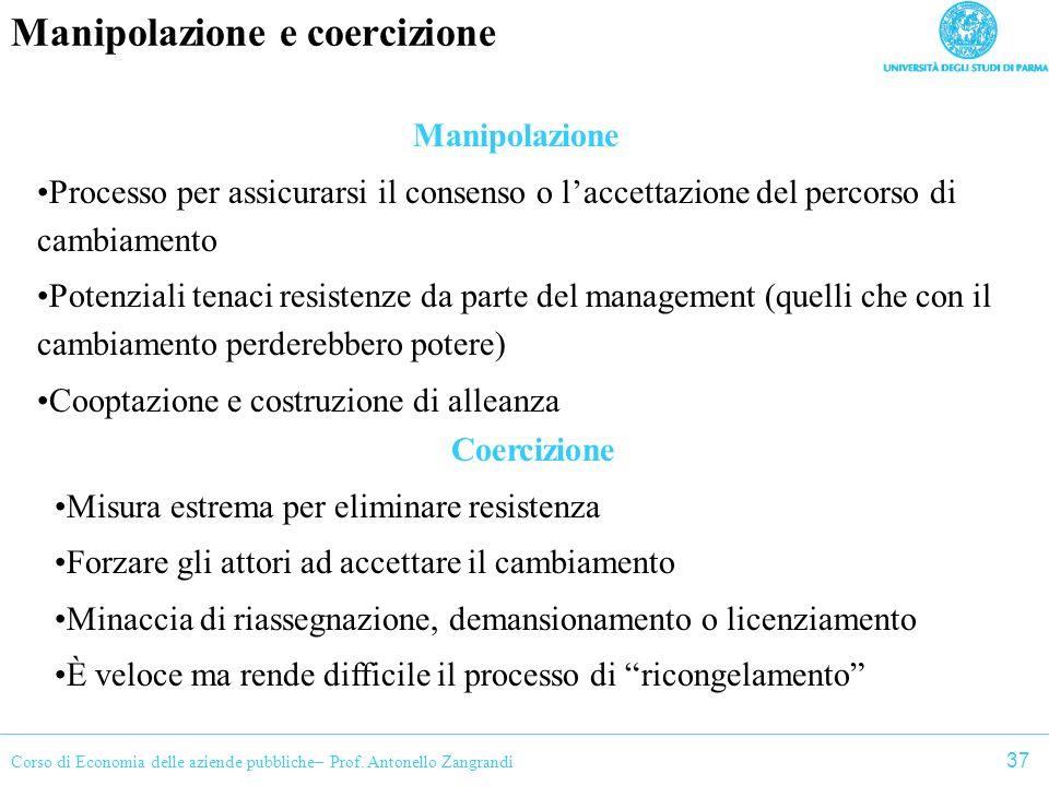 Manipolazione e coercizione