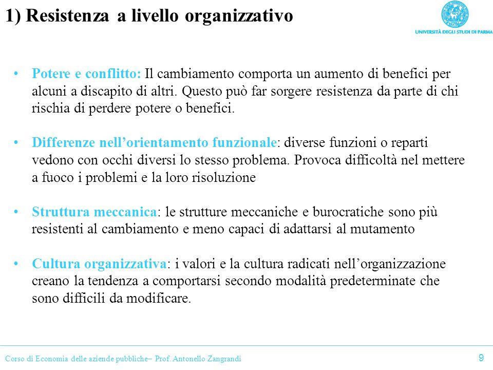 1) Resistenza a livello organizzativo