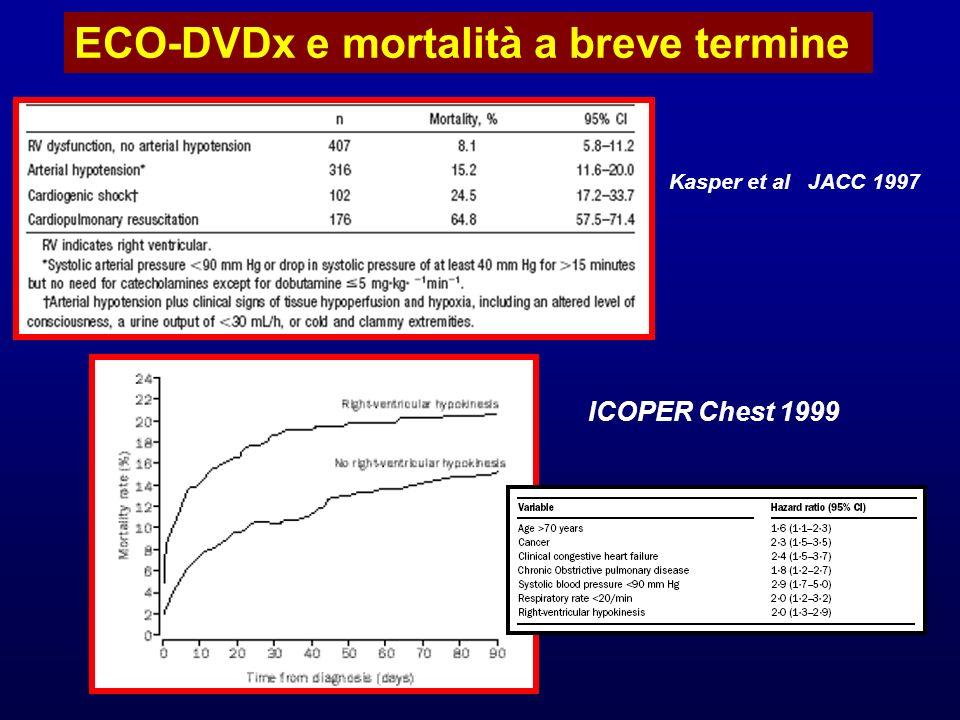 ECO-DVDx e mortalità a breve termine