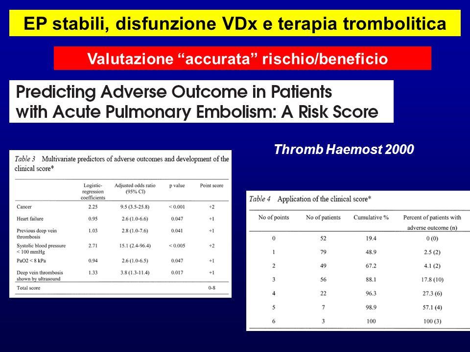 EP stabili, disfunzione VDx e terapia trombolitica