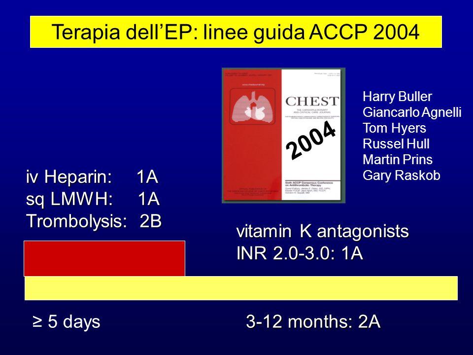 Terapia dell'EP: linee guida ACCP 2004