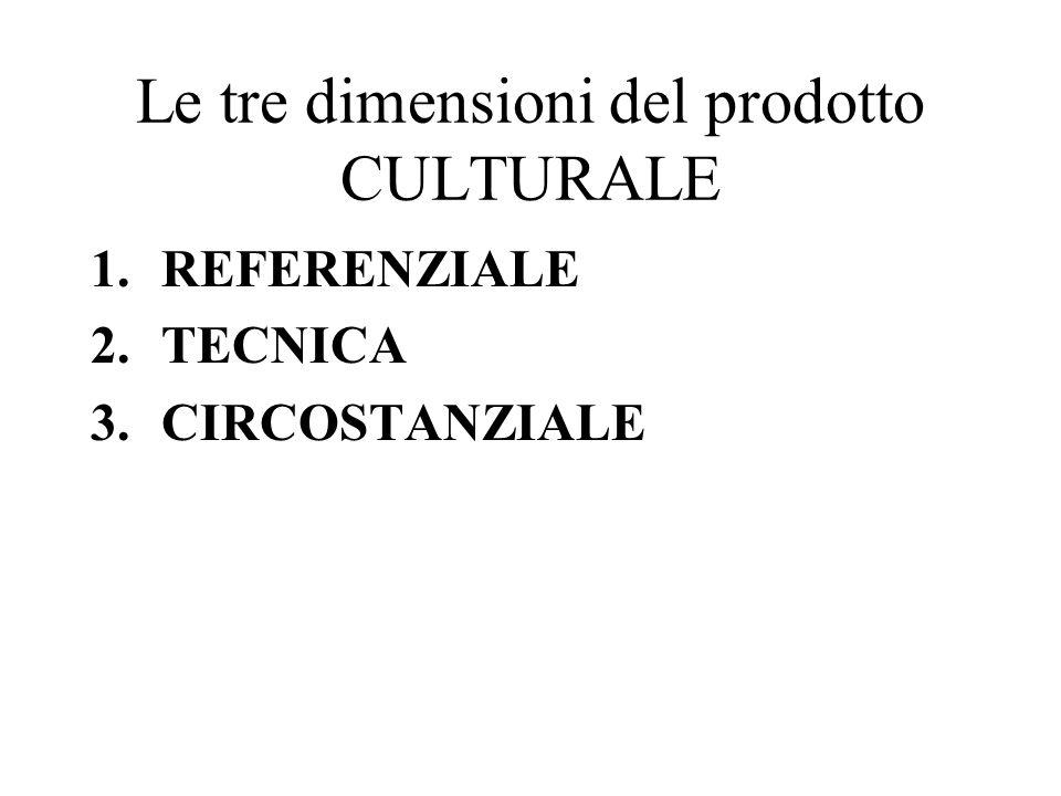 Le tre dimensioni del prodotto CULTURALE