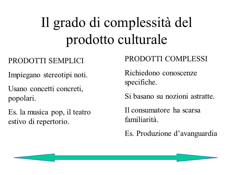 Il grado di complessità del prodotto culturale
